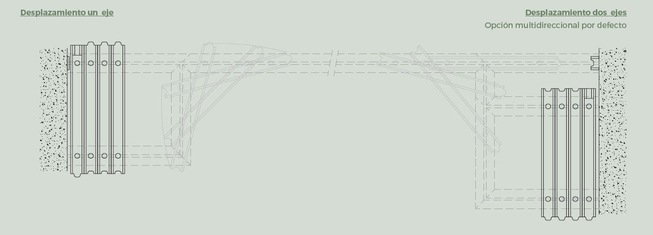 Sistema de desplazamiento de tabique móvil multidireccional - Vimetra.com